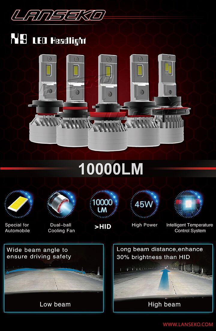 The brightest 10000LM X9 LED headlight H4 H7 H11 H13 9005 9007 with G-XP LED chips 45W fan design car LED headlight kits 6500K