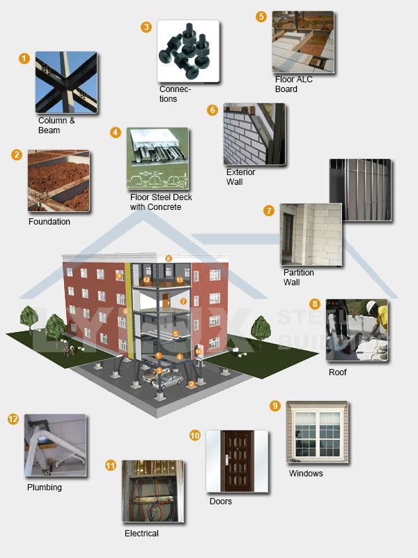 Luxury Hotel Layout Steel Frame Prefab Hotel Kitchen Design View Hotel Kitchen Lylux Product