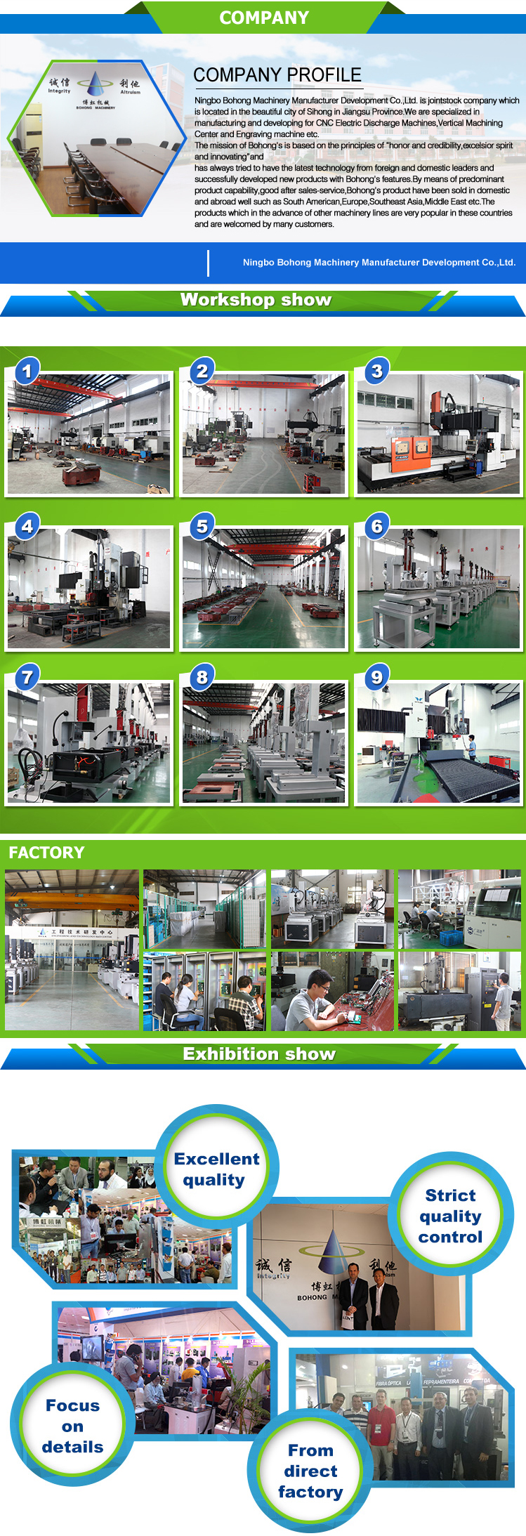 CNC Wire Cutting EDM Machine Use Moly Wire DK7725 From China Bohong Machinery