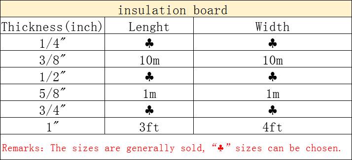 Good quality and cheap fireproof black color  foam insulation board or foam insulation