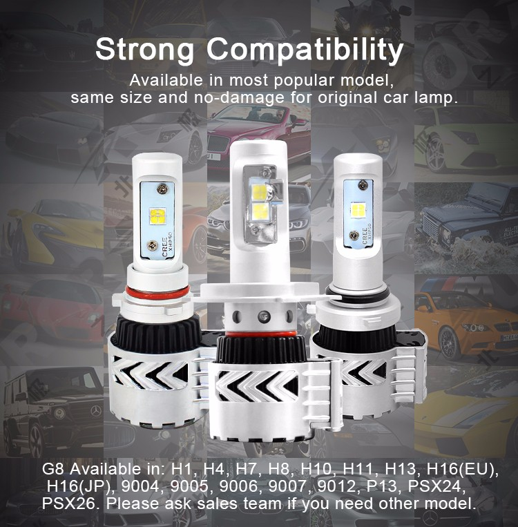 Auto Lighitng Led Psx26 Headlight Led Light Bulbs