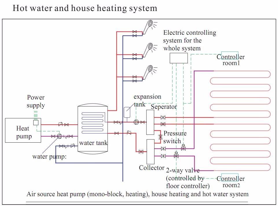 Used Heat Pumps For Sale Heating Pump Air To Water Evi Monoblock Heat Pump  Water Heater 10/20kw - Buy Used Heat Pumps For Sale,Air To Water Evi