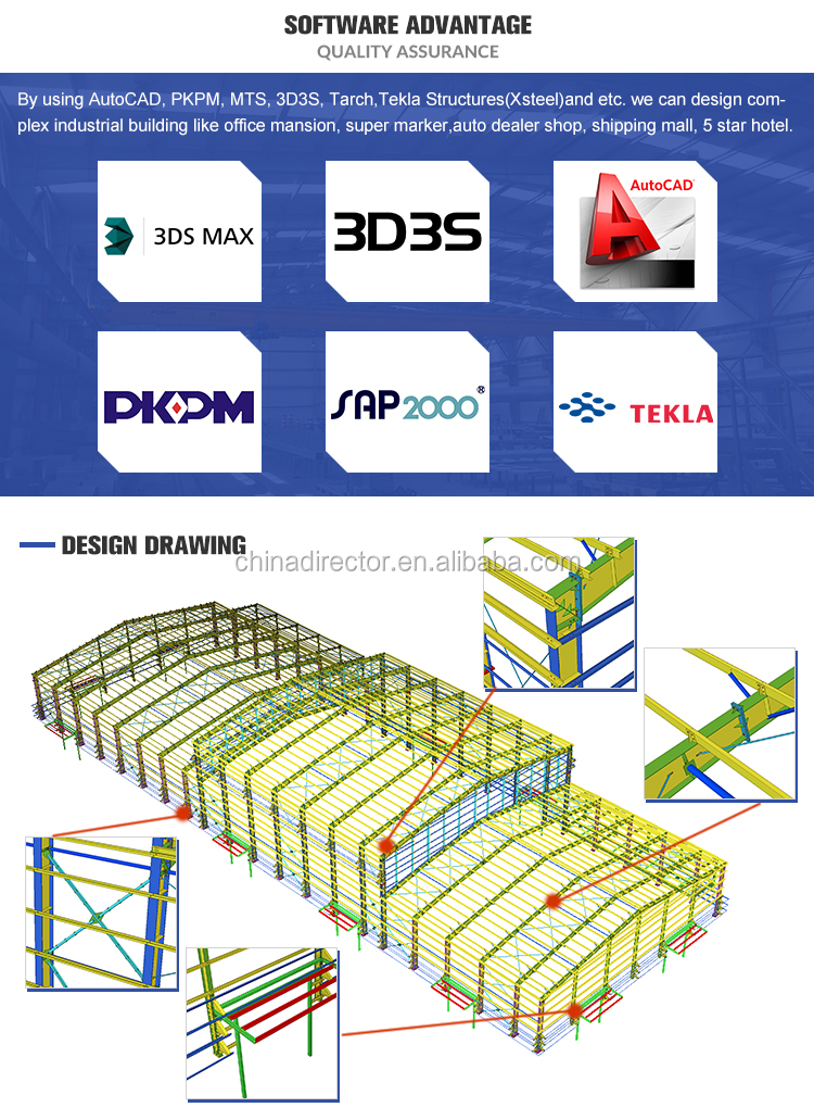 Pre-Build Easy Assembled Cost Saving China Large Clad Span Industrial Building Steel Structure Metal Prefab Warehouse Builder
