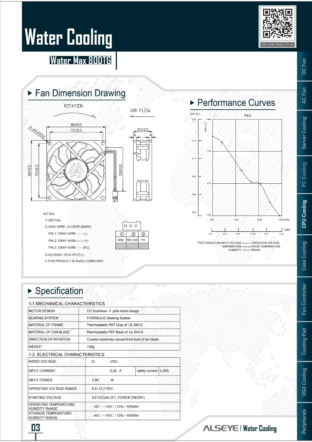 Alseye Aa0406 Pembuatan Cooling Pad Laptop Max80 380mm Fan Cpu Wiring Diagram For Pendingin Cair Untuk