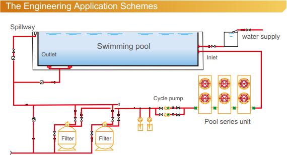 swimming pool installation diagram