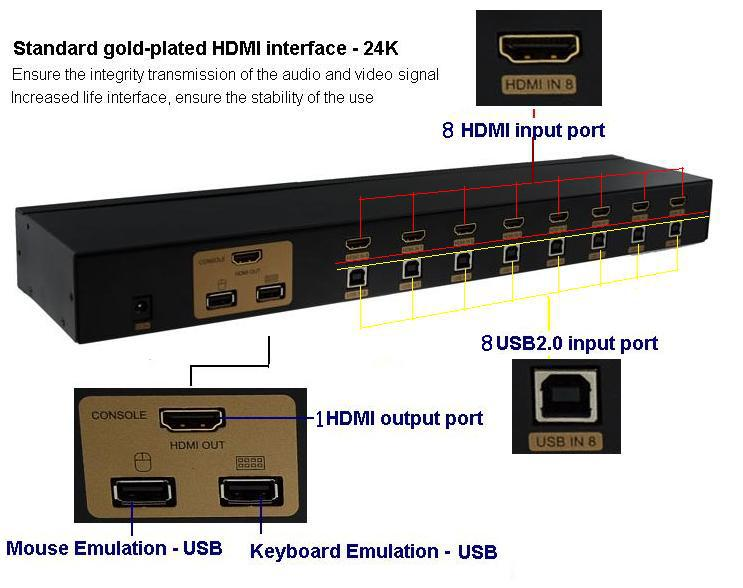 8 Port Hdmi Kvm Switch Box Control Pc Tool Monitor Mouse Keyboard