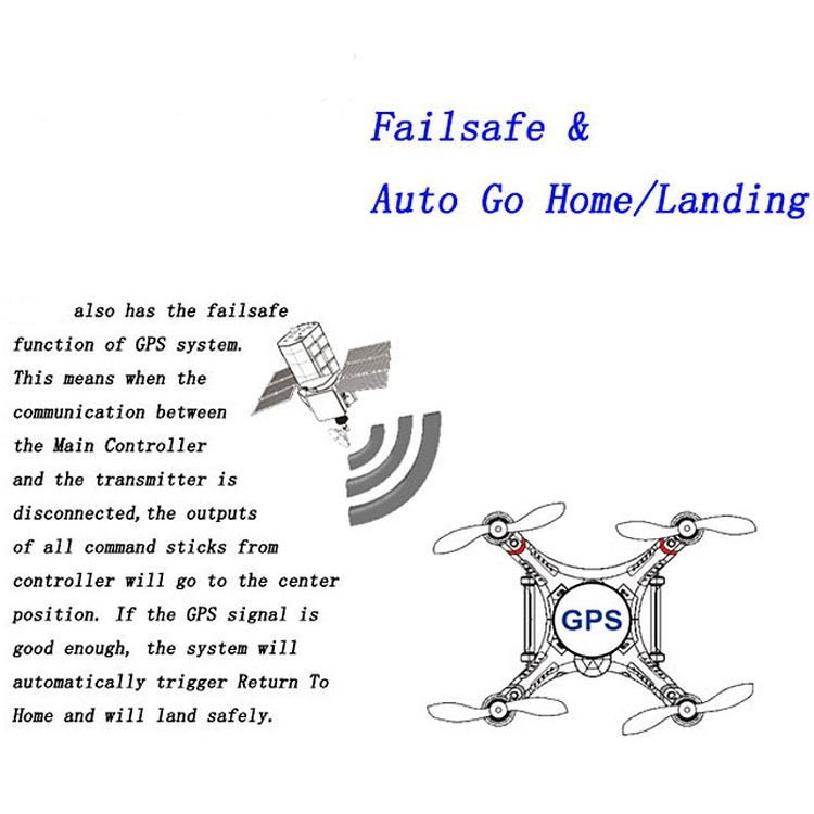 15120-GPS Auto Pathfinder Open - Source Flight Controller Quadcopter with Camera Mounting Base