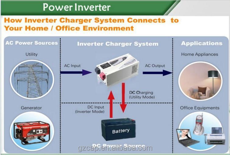 3000w Hybrid Solar Inverter 3kw Homage Inverter Ups Prices