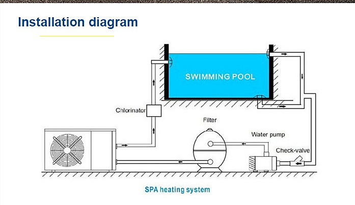 Europe 2019 10kw 20kw 30kw R410a refrigerant air source swimming pool water heater pool spa heat pump with Titanium
