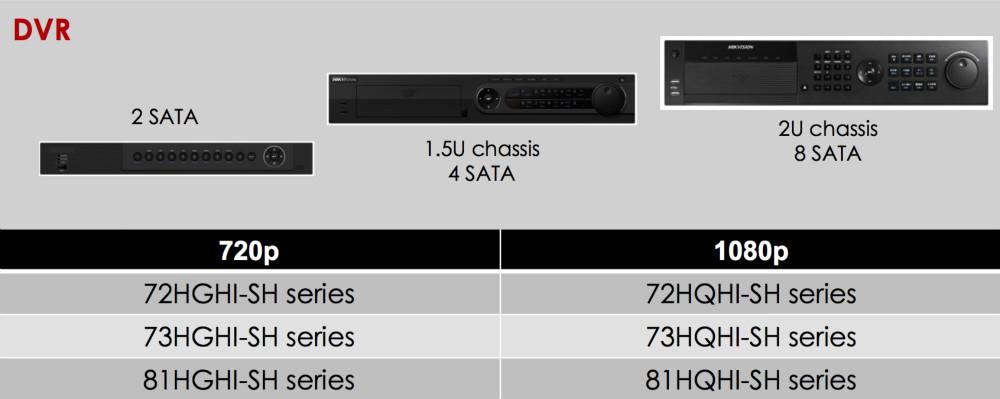 Hikvision Turbo Hd 8ch 720p Real Time Hd Tvi Dvr Cctv Dvr Ds ...