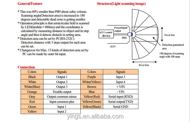 Hokuyo PBS-03JN 2d lidar sensor 3m de