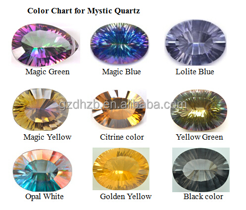 Natural Mystic Topaz In Magic Blue Color Gemstone For 925 Sterling ...