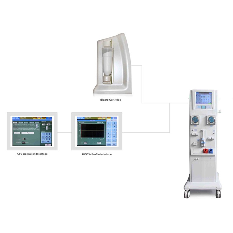 MY-O001 hospital using double pump kidney dialysis machine price for sale