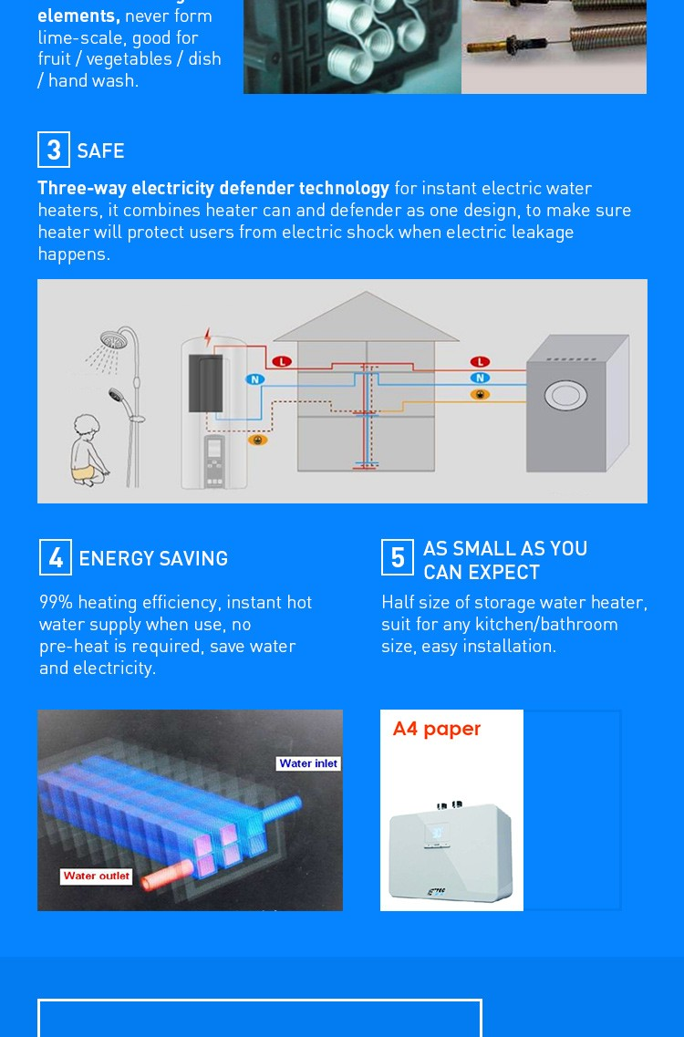 Digital shower temperature control - China Digital Shower Controller Hot Cold Water Mixer Temperature Control
