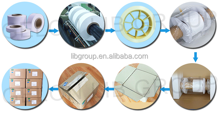 Lithium ion battery separator, ion exchange membrane manufacturers