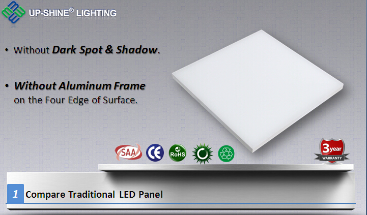 Ultra thin LED Light Panel/Frameless LED Light Panel/60*60 CM LED Panel Lighting