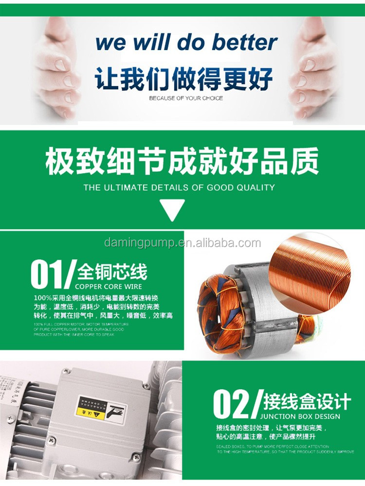 2016 Factory Direct-sale DAMING Innovative Ring Air Blower