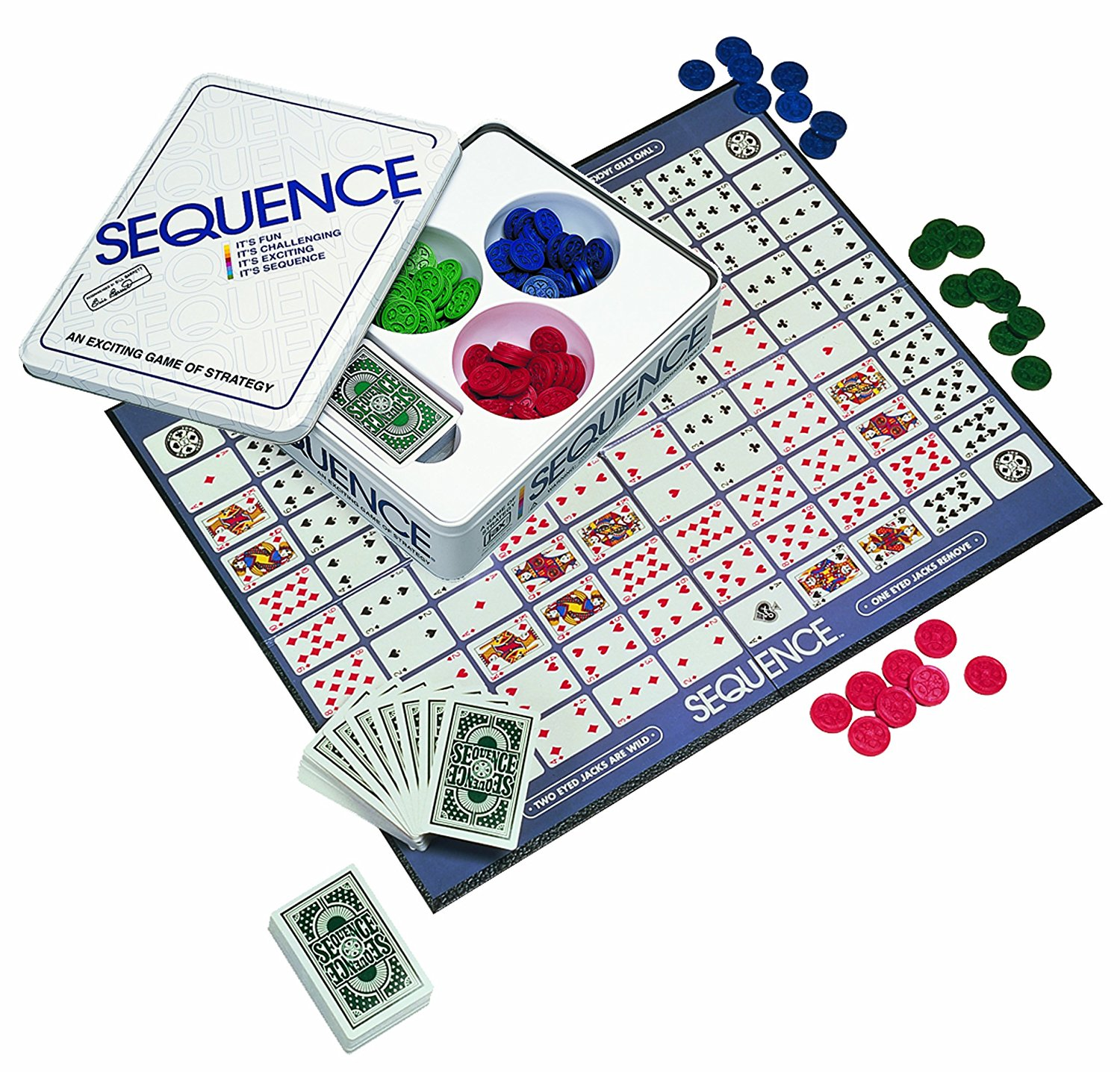 sequence 3 a: order of succession b: an arrangement of the tenses of successive verbs in a sentence designed to express a coherent relationship especially between main and subordinate parts.