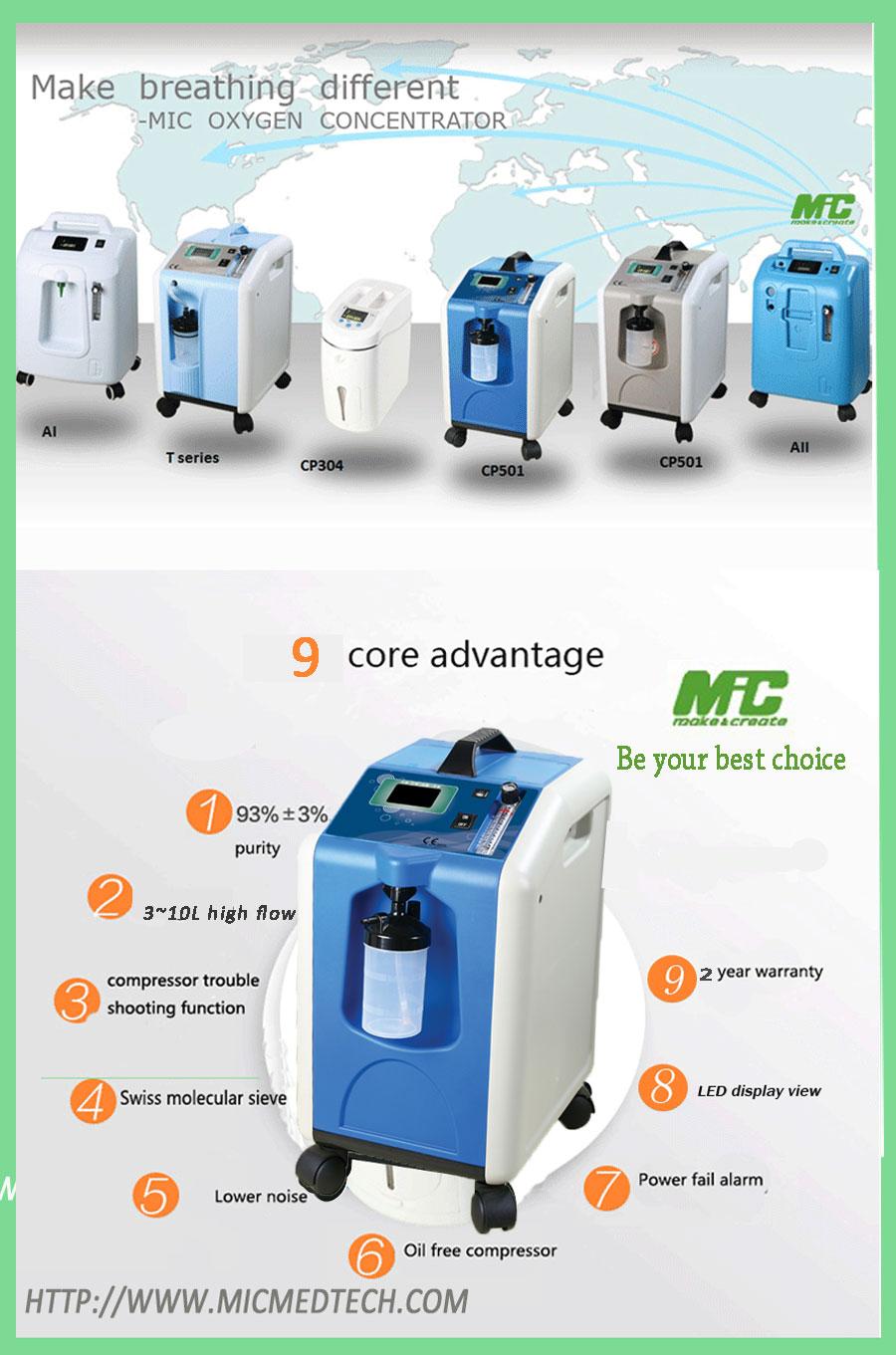 MIC PSA Electric Dr Oxygen Portable Generator For Vet Hospital