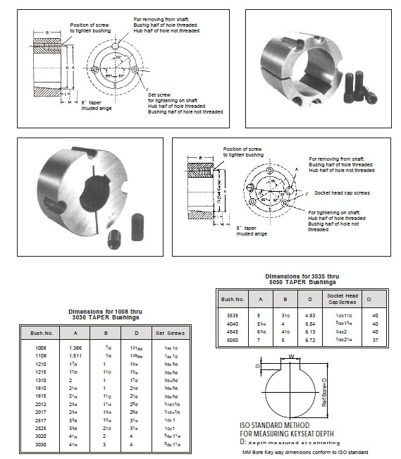 Browning Taper Lock Bushing 1610 Buy 1610 Taper Lock