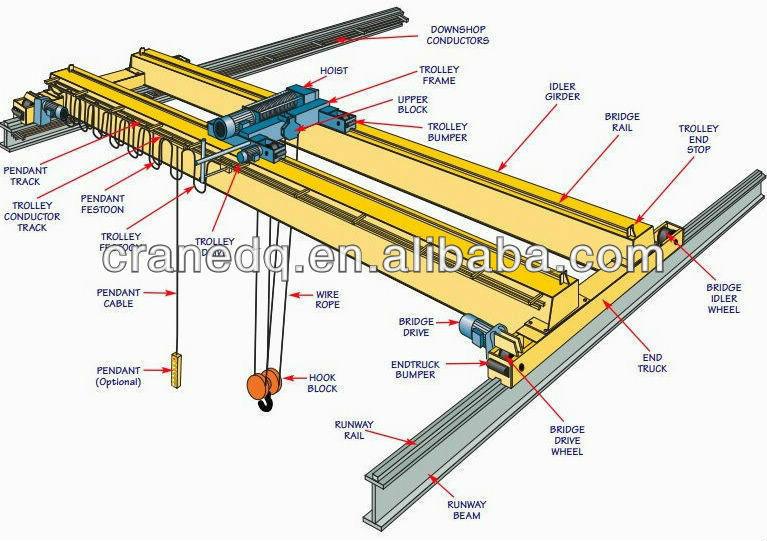 Customized 40 50 60 100 150 250 400 500 Ton Design Drawing