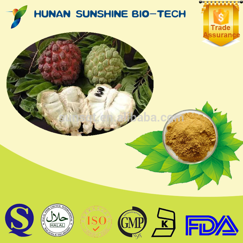 Graviola Soursop/guanabana Extractas An Alternative Cancer ...