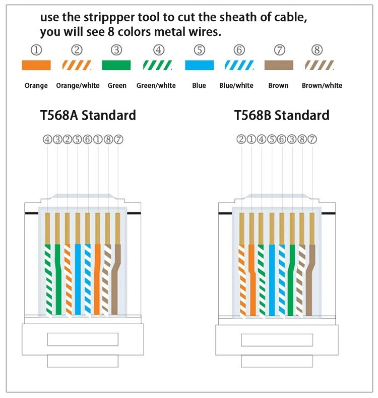 cat6 male connector wiring   26 wiring diagram images