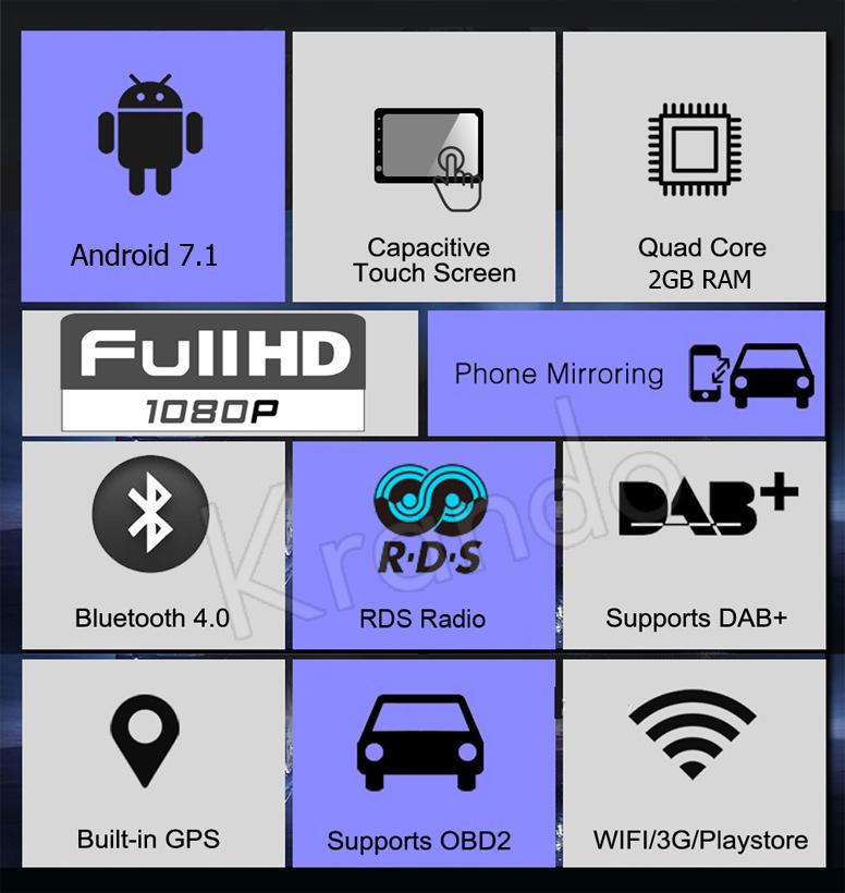for hyundai hb20 navigation system
