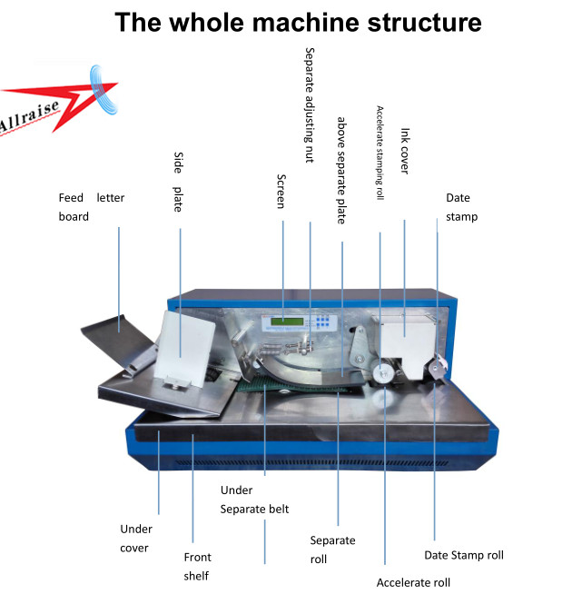 High Quality Postage Stamps /Post Franking Machine/Postal Canceling Machine
