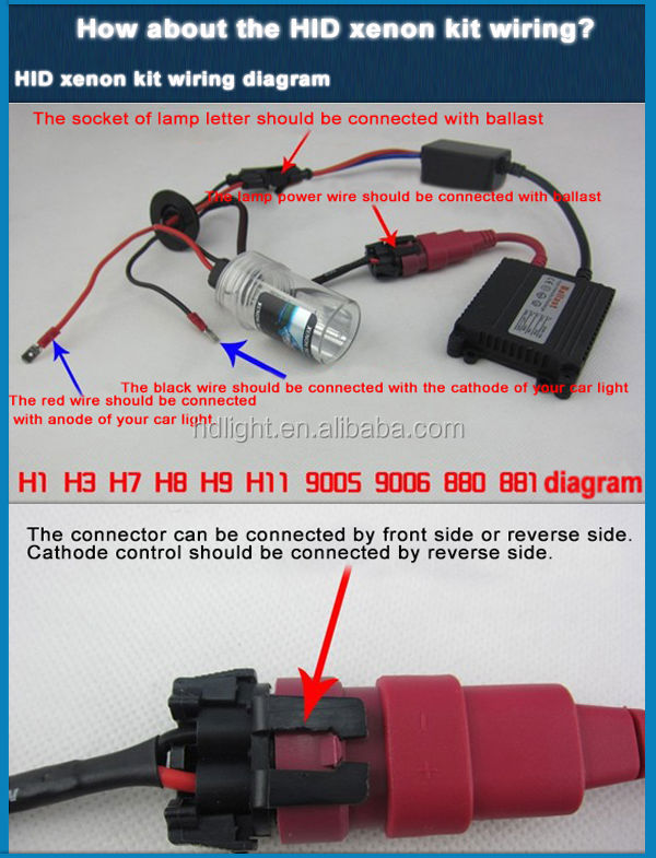 35w 55w 100w ( Ac Slim Ballasts) H1/h3/h7/h8/h11/h16/9005/9006/880 Xentec Hid Kit Wiring Diagram on