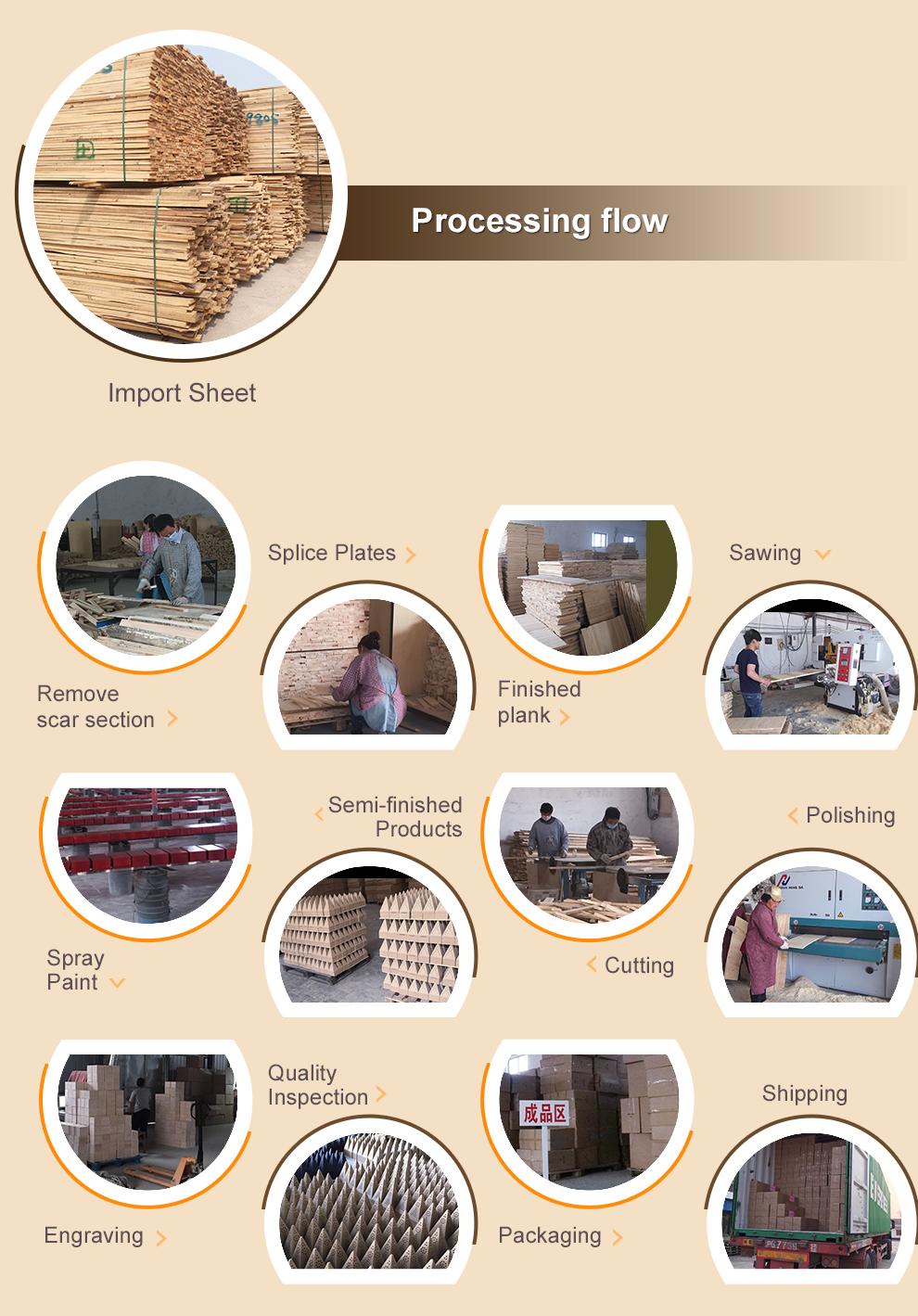 wohnzimmermobel royal oak : Cao County Tongshun Woodwork Co Ltd Wooden Storage Box Wooden