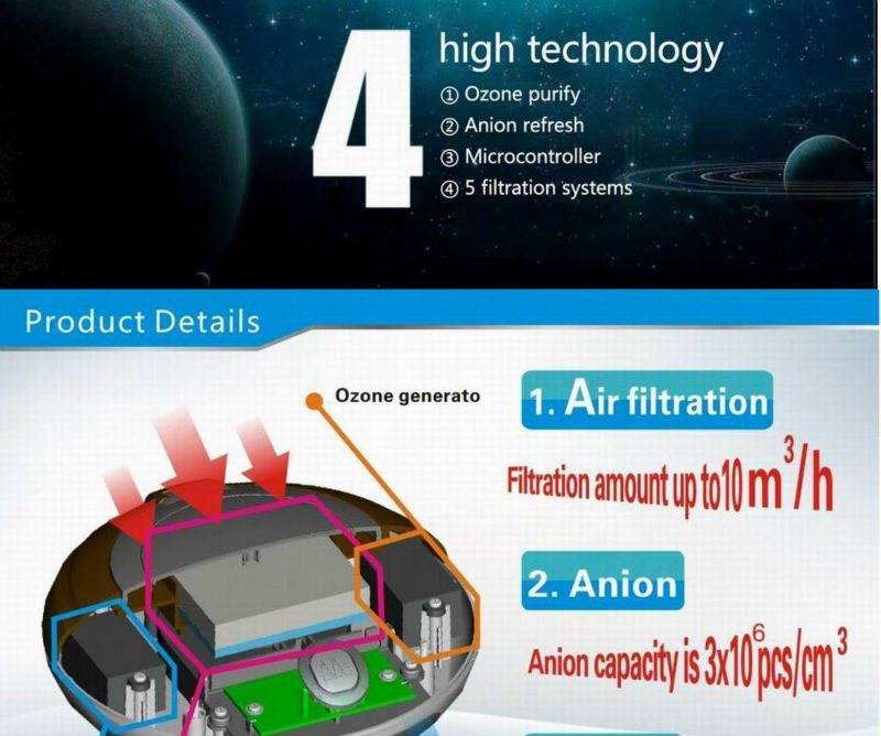 Mobile Home and Car Ozone Anion Ionic Activated Carbon Air Cleaning Purifier