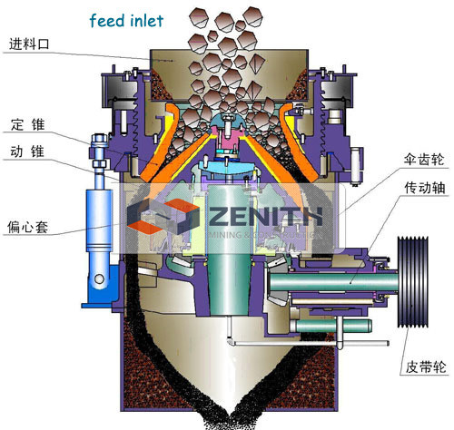 crusher coal size cost of a Automatic coal crusher and sampler particle size reduction and coal sampling by sturtevant inc is a family-owned sample grinder services sample testing.