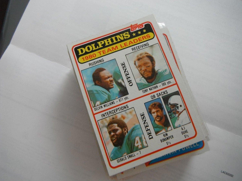 Miami Dolphins Team Leaders Checklist 1981 Topps Football Card #197 - Tony Nathan Rookie - Near Mint