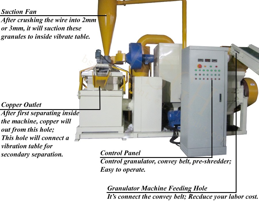 Machinery Sales Bs-800 Waste Copper Extraction Equipment Used Wire ...