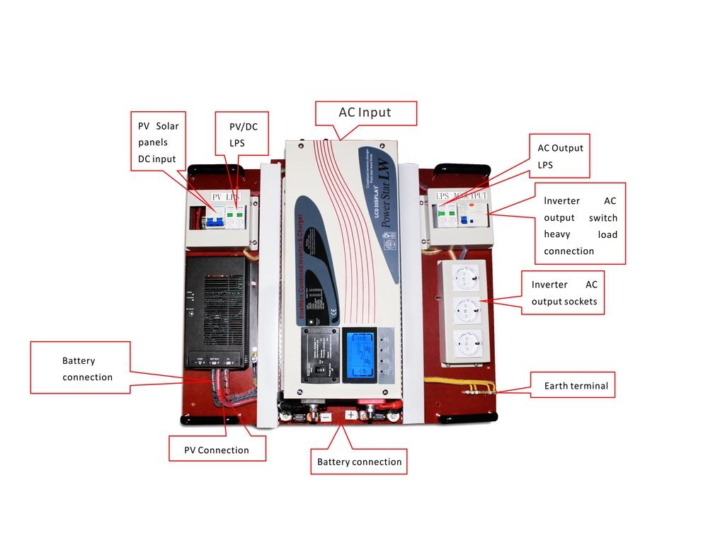 inverter circuit diagram 1000w pdf power inverter 12v 220v. Black Bedroom Furniture Sets. Home Design Ideas
