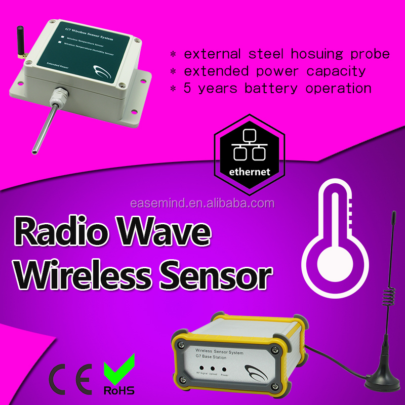 Radio Wave Wireless Sensor wifi door sensor analog energy meter zigbee farm