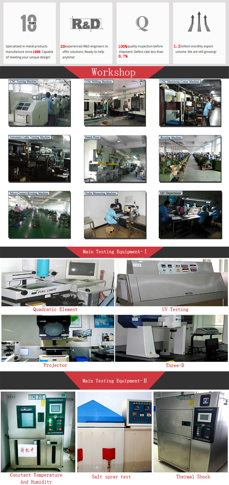 Factory Price Precision Aluminium Stainless Steel Brass Sheet Metal Stamping Bending Parts Fabrication Manufacturer