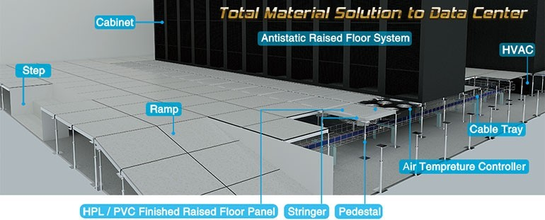 Server Room Flooring Materials And Detail : Wood covering gypsum raised floor panel for server room