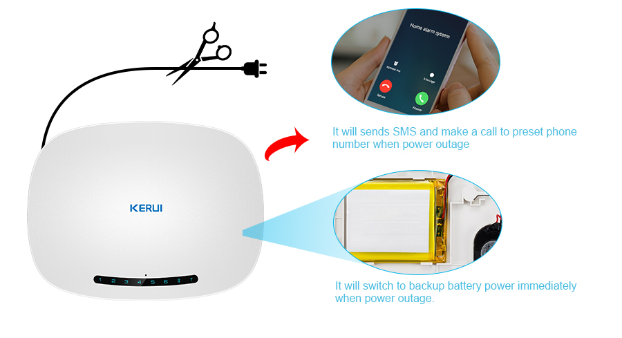 KERUI 2019 SIMPLE SMS APP Control Personal Home Security GSM Fire Alarm System