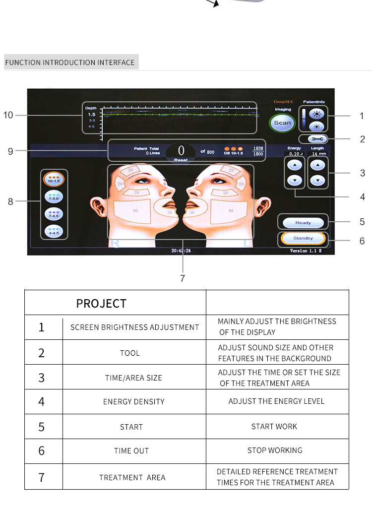 Factory Supply Anti-wrinkle Hifu For Face And Body Beauty Machine
