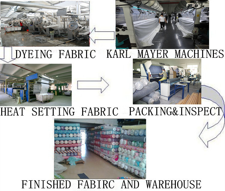 China Supplier Produced Lasted New Design Polyester Burnout Velvet ...