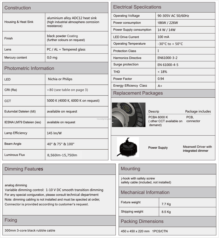 datasheet of UFO 200W.jpg
