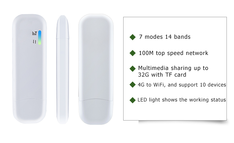 Factory Supplier 802.11 b/g/n 4g wifi dongle with sim card slot