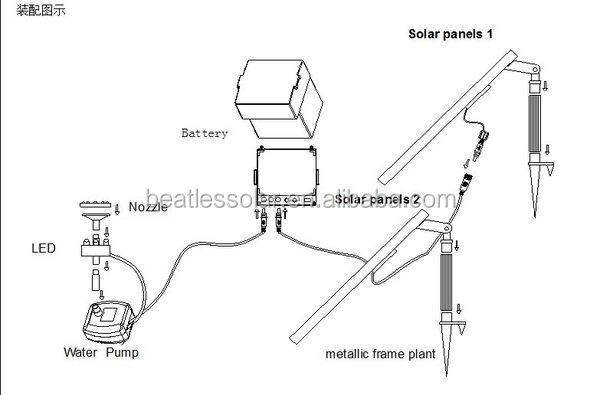 battery powered mini farm irrigation diesel water pumps
