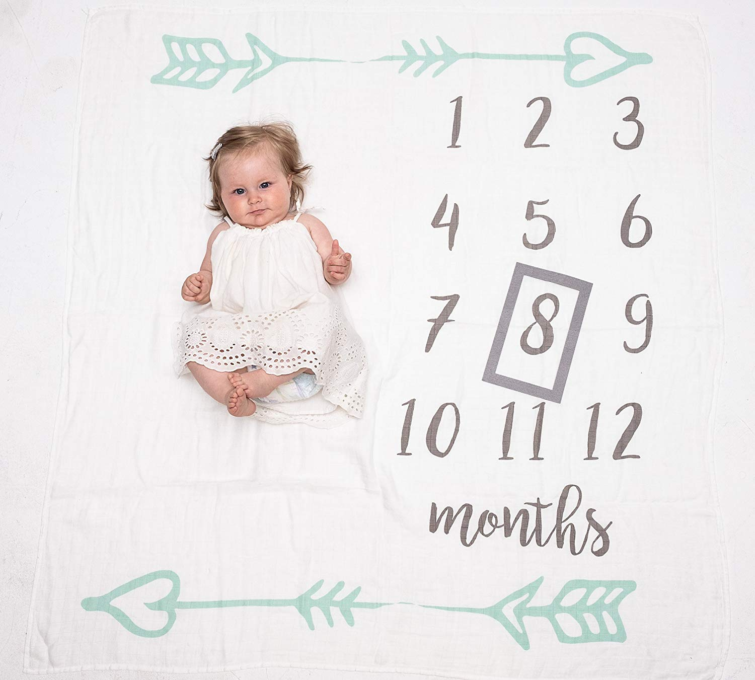 Clara's Keep Baby Milestone Blanket | Muslin Swaddle Blanket for Monthly Photos | Baby Girl | Baby Boy | Gender Neutral | Bonus - Grey Frame Included