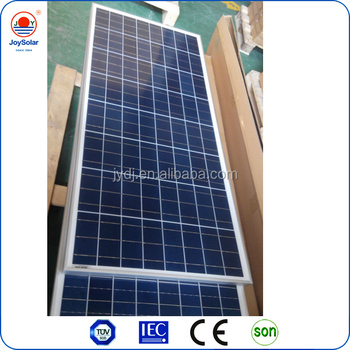 Solar Panels Price: What Is The Price Of Solar Panels
