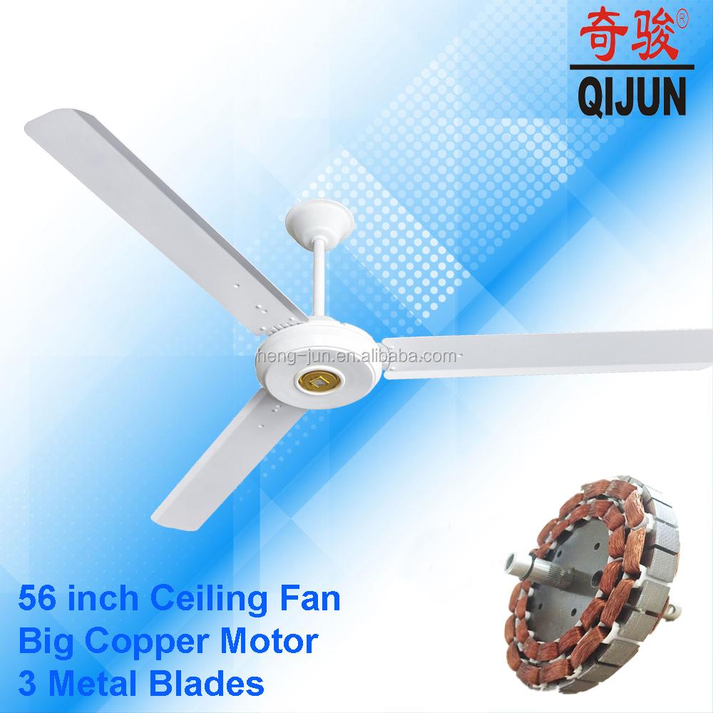Electrical Fan Regulator Parts, Electrical Fan Regulator Parts ...