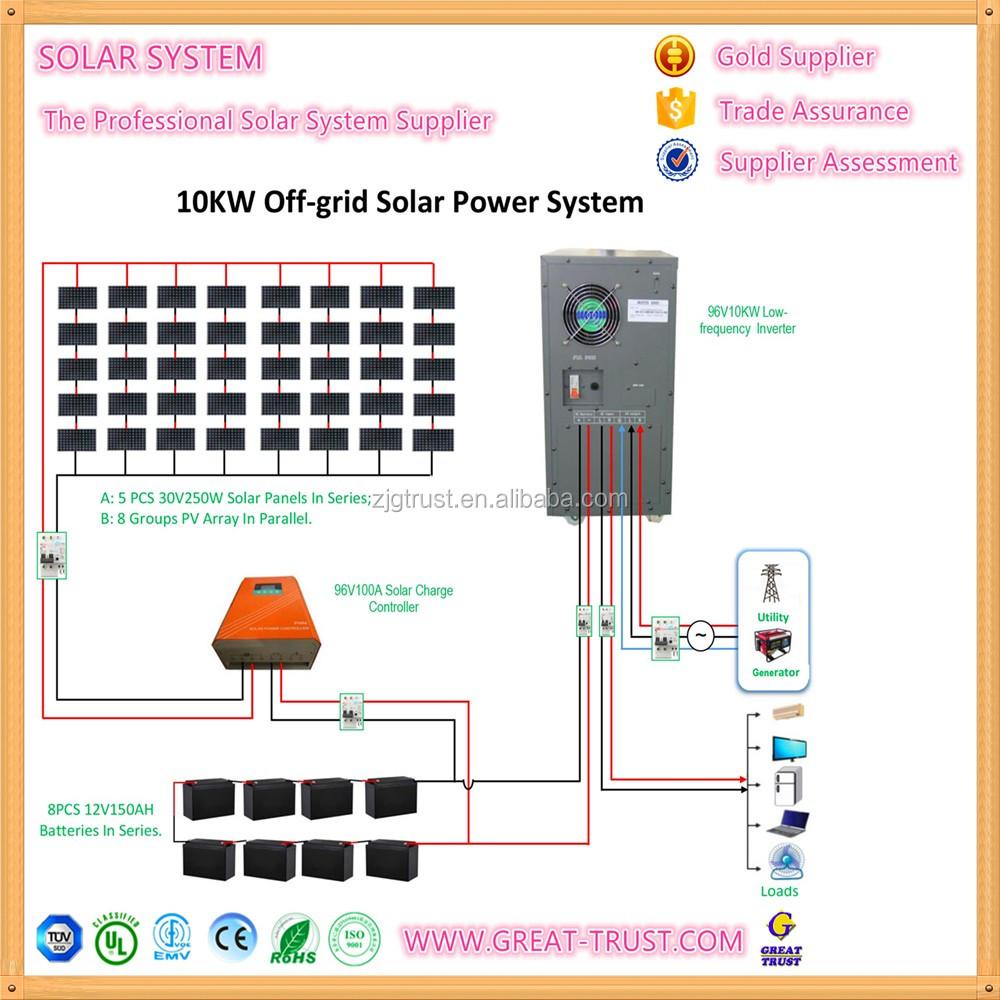 Circuit Diagram Also Solar Led Light Circuit On Solar Led Schematic