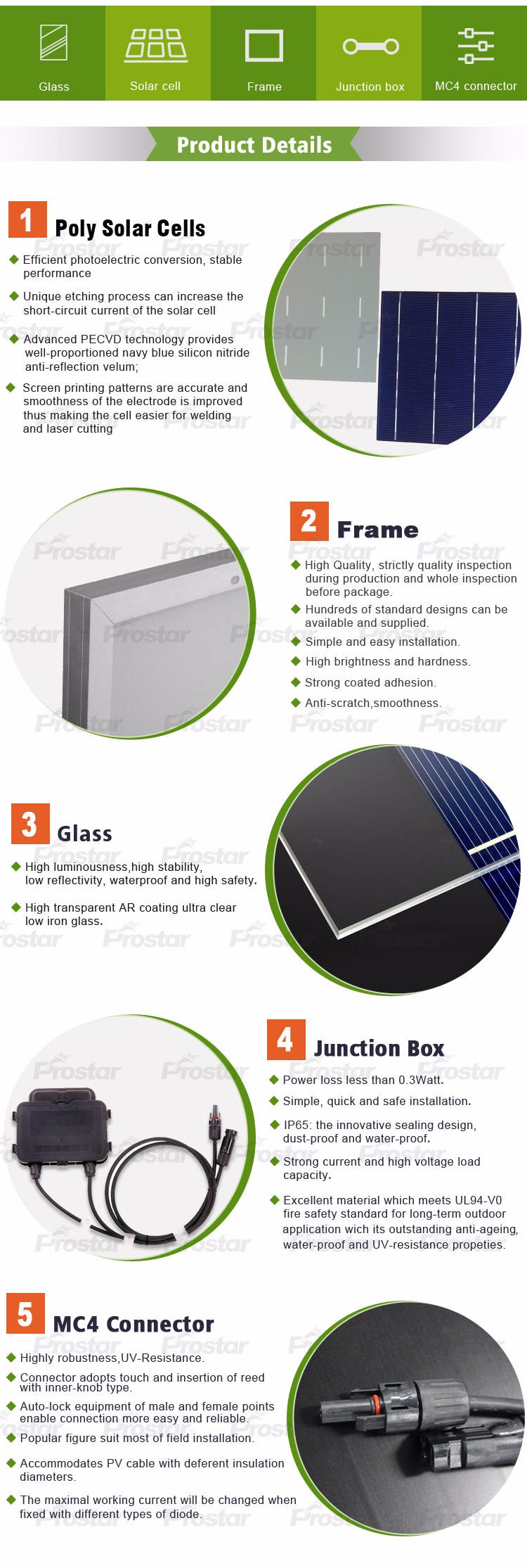 China Best Pv Supplier 250w 250 Watt Thermal Solar Panel For Home ...